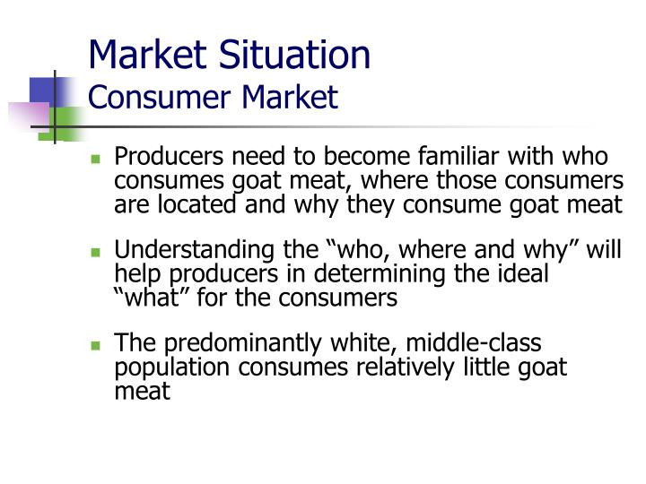 Market Situation