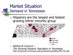 market situation demand in tennessee
