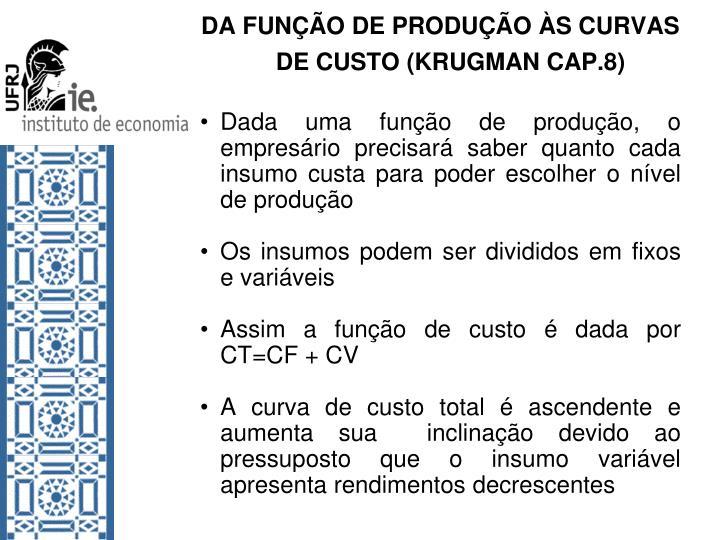 DA FUNÇÃO DE PRODUÇÃO ÀS CURVAS DE CUSTO (KRUGMAN CAP.8)