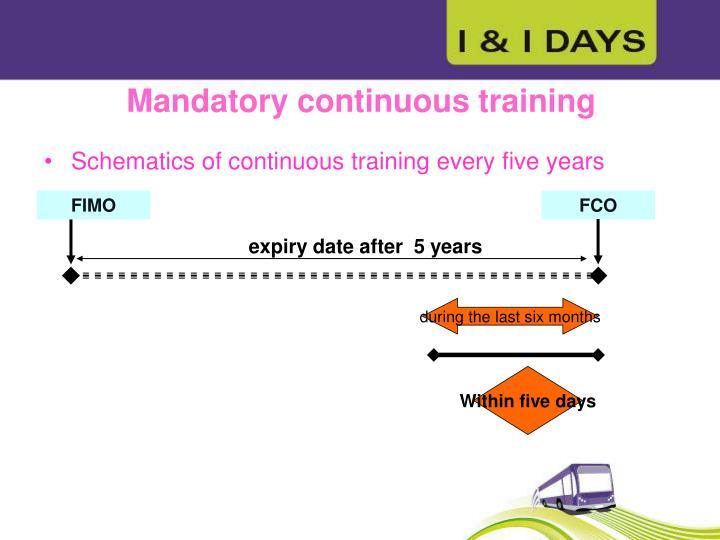 Mandatory continuous training