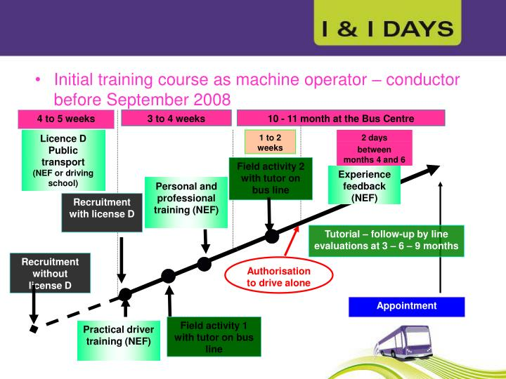 Initial training course as machine operator – conductor before September 2008