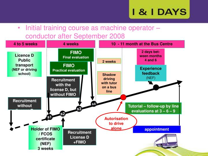 Initial training course as machine operator – conductor after September 2008