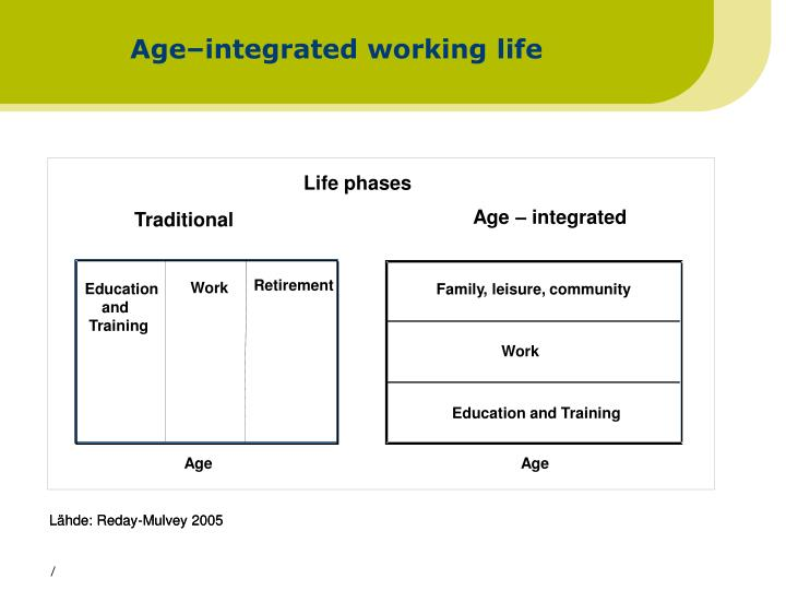 Age–integrated working life