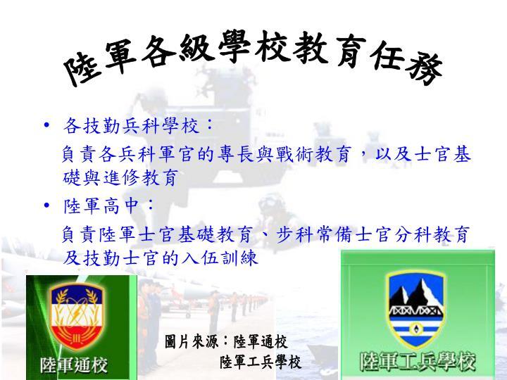 陸軍各級學校教育任務