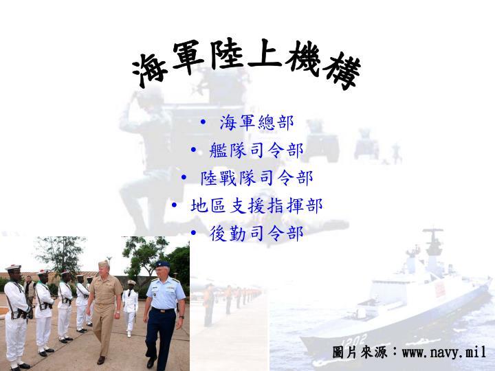 海軍陸上機構