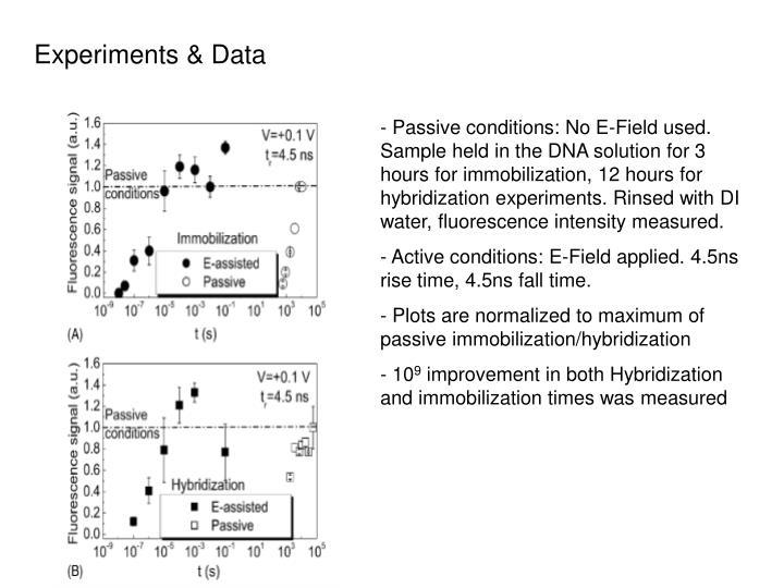 Experiments & Data