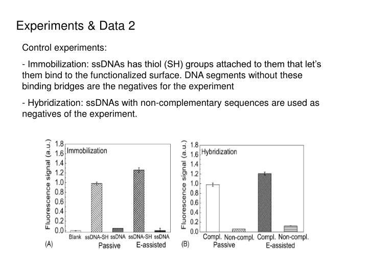 Experiments & Data 2