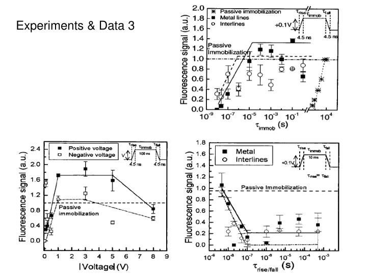 Experiments & Data 3