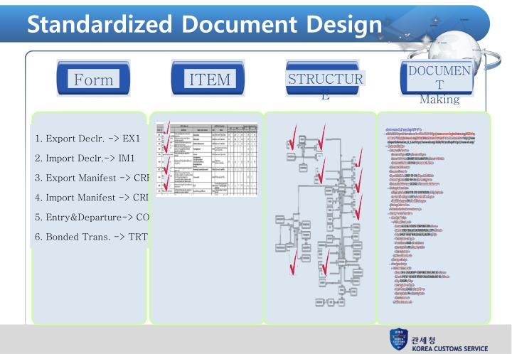 Standardized document design