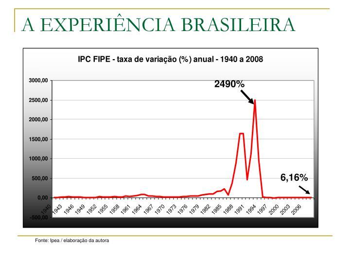 A EXPERIÊNCIA BRASILEIRA