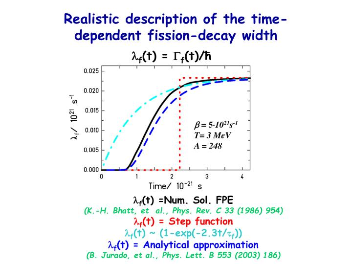 Realistic description of the time-dependent fission-decay width