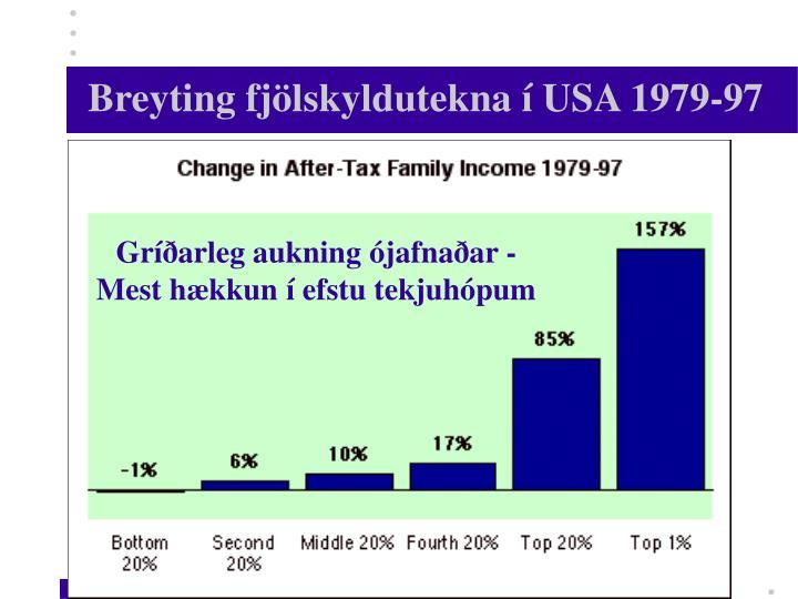 Breyting fjölskyldutekna í USA 1979-97