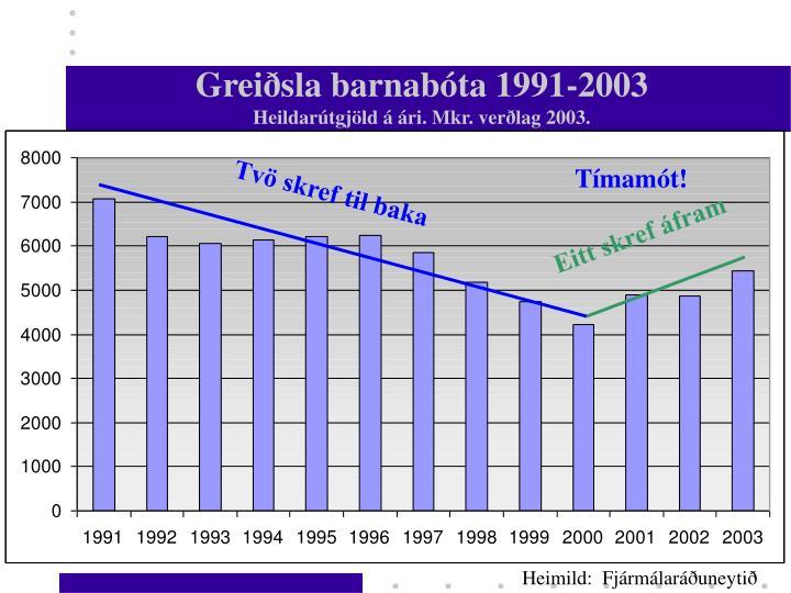 Greiðsla barnabóta 1991-2003