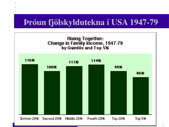 Þróun fjölskyldutekna í USA 1947-79