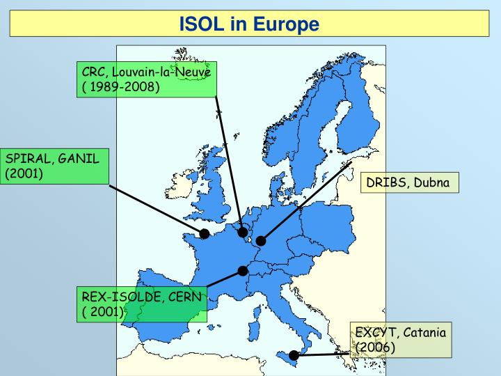 ISOL in Europe