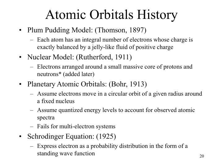 Atomic Orbitals History