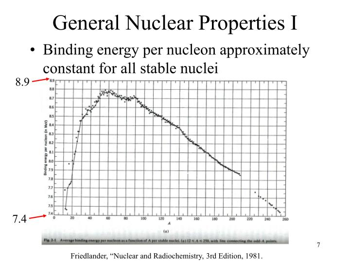 General Nuclear Properties I