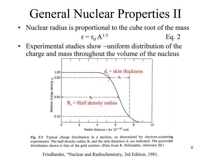 General Nuclear Properties II
