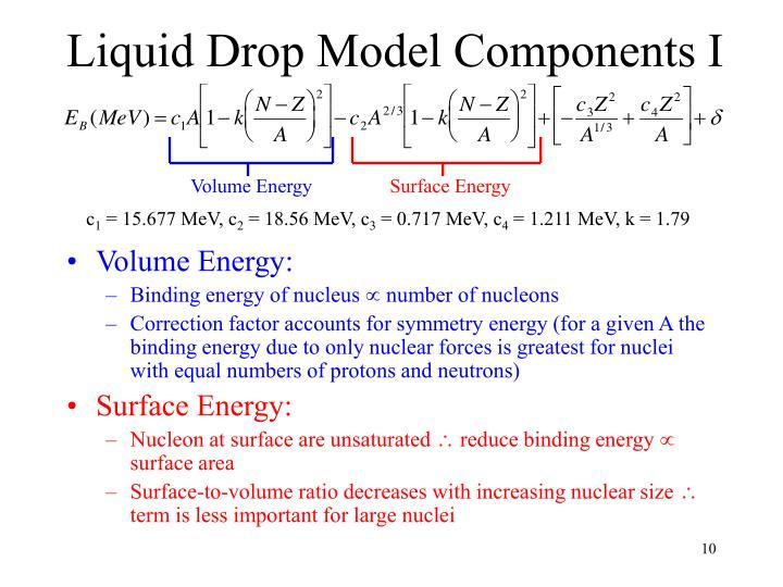 Volume Energy