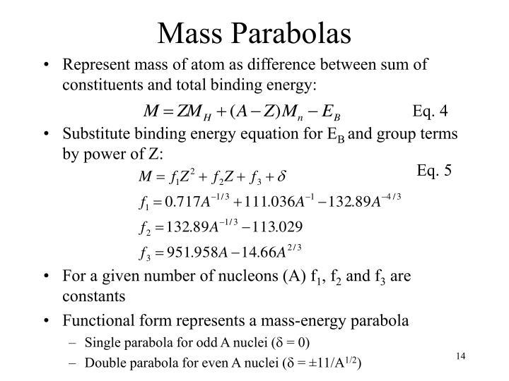 Mass Parabolas