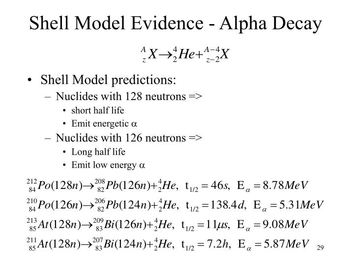 Shell Model Evidence - Alpha Decay