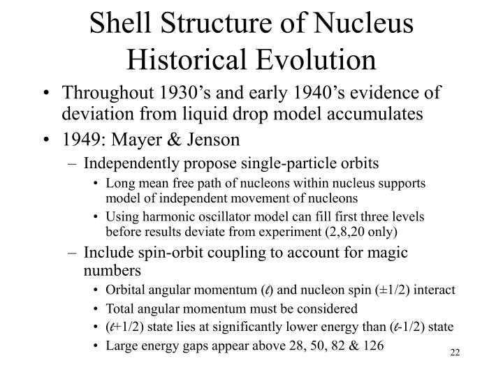 Shell Structure of Nucleus