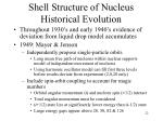 shell structure of nucleus historical evolution