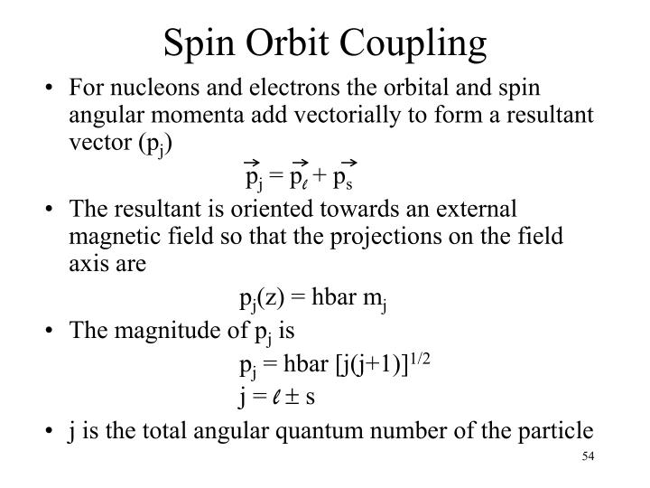 Spin Orbit Coupling
