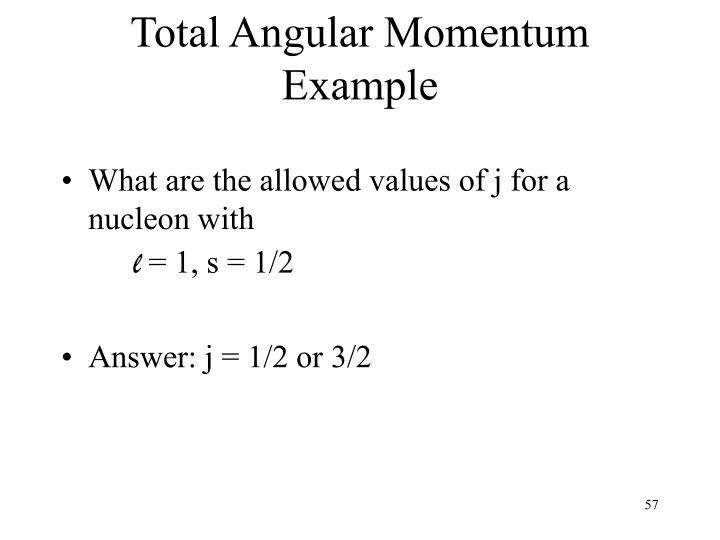 Total Angular Momentum