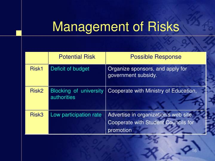 Management of Risks
