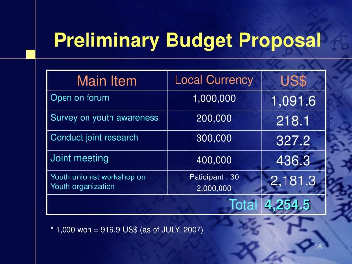 Preliminary Budget Proposal