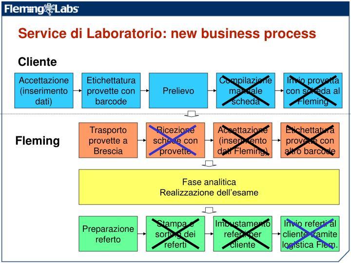 Service di Laboratorio: new business process