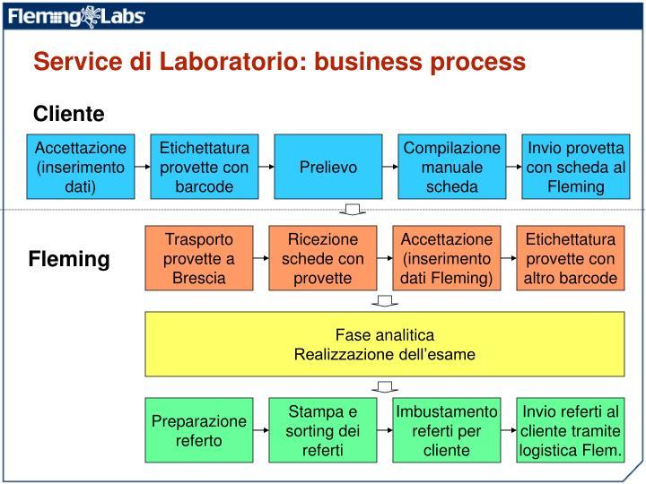 Service di Laboratorio: business process
