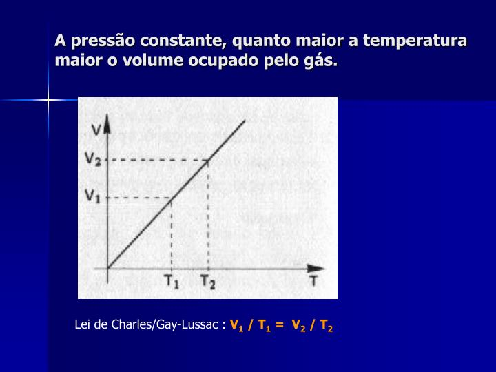 A pressão constante, quanto maior a temperatura maior o volume ocupado pelo gás.