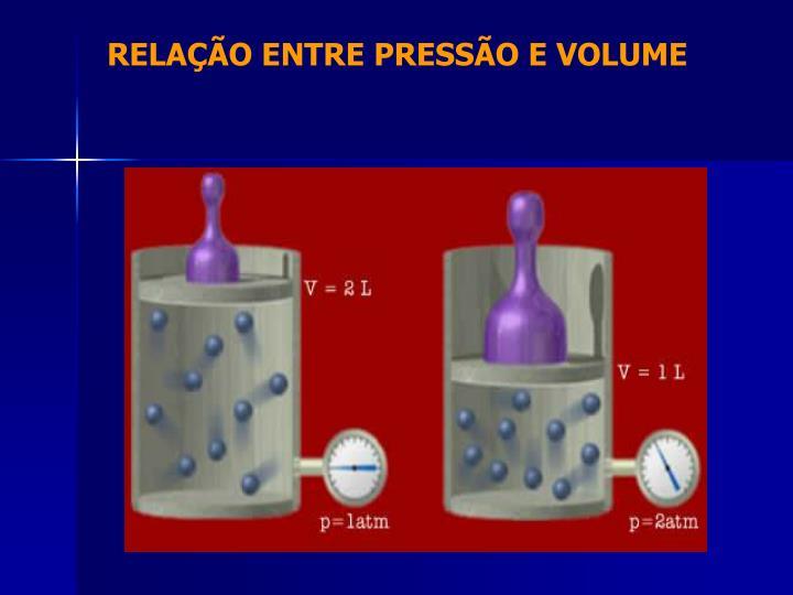 RELAÇÃO ENTRE PRESSÃO E VOLUME