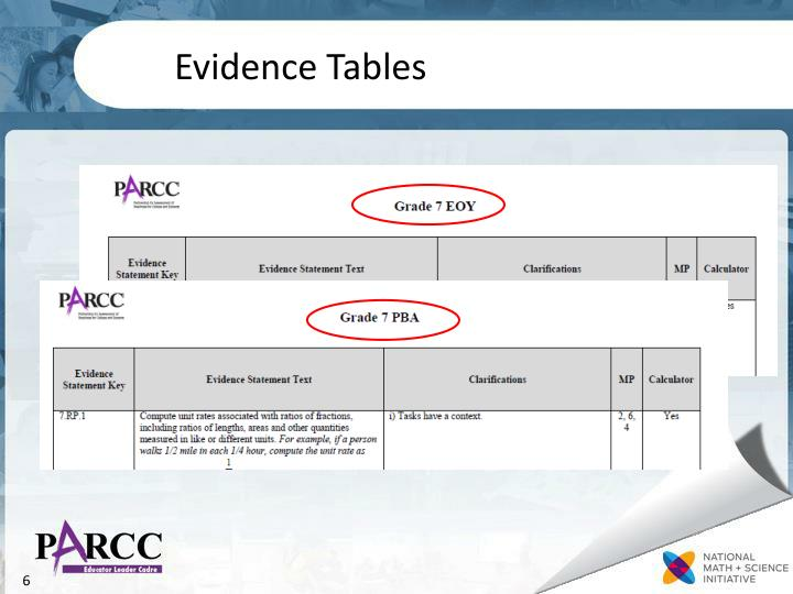 Evidence Tables