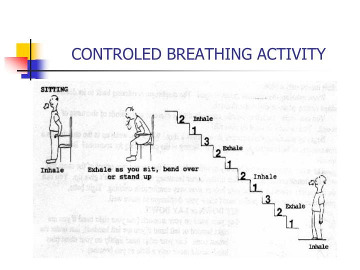 CONTROLED BREATHING ACTIVITY