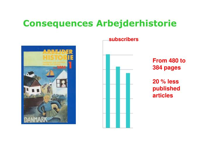 Consequences Arbejderhistorie