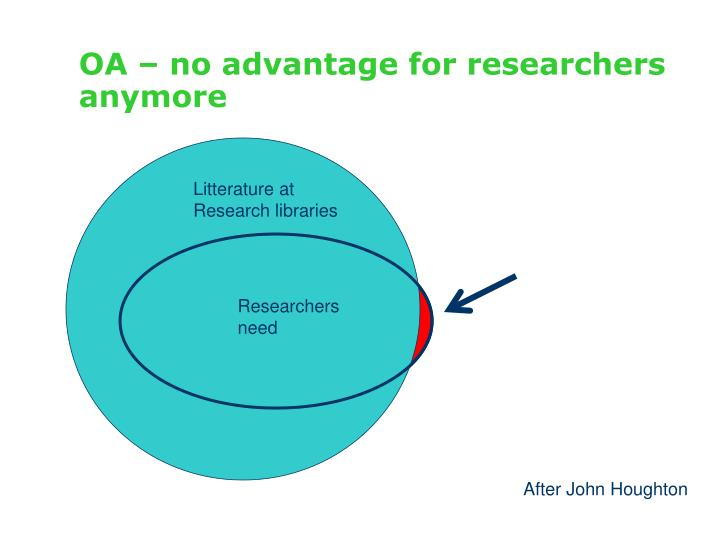 OA – no advantage for researchers anymore