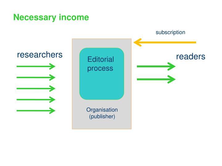 Necessary income