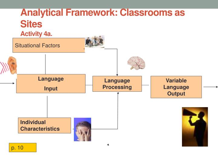 Analytical Framework: Classrooms as Sites