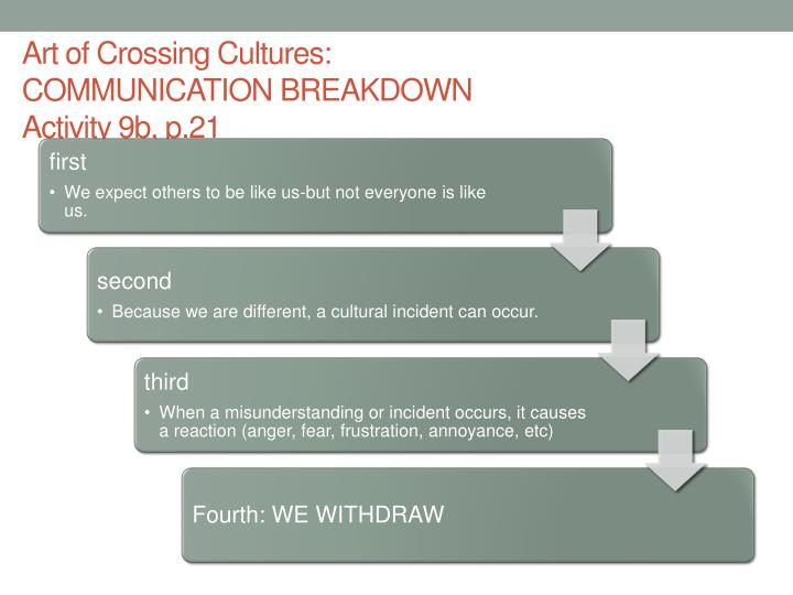 Art of Crossing Cultures: