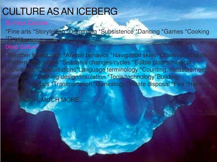 Culture as an Iceberg