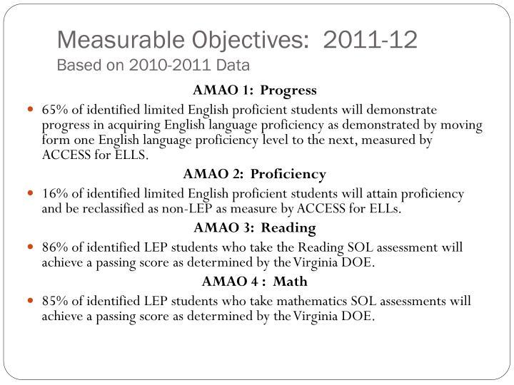 determinants of acquiring english proficiency of