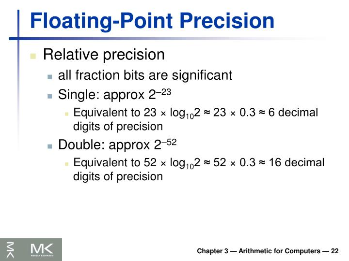 Floating-Point Precision