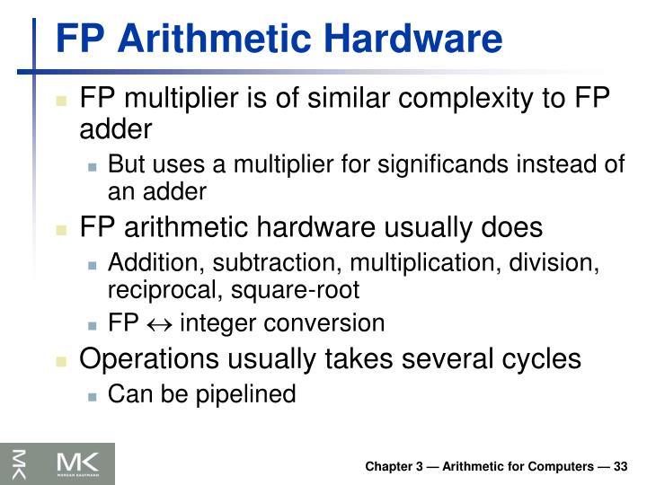 FP Arithmetic Hardware