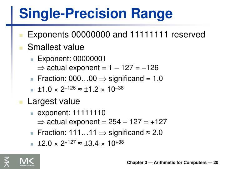 Single-Precision Range