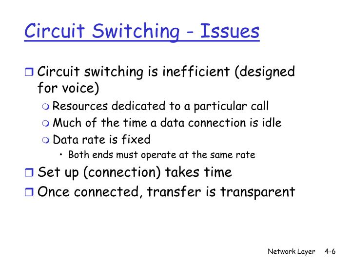 Circuit Switching - Issues