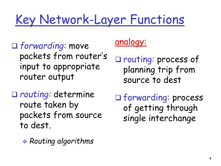 Key Network-Layer Functions