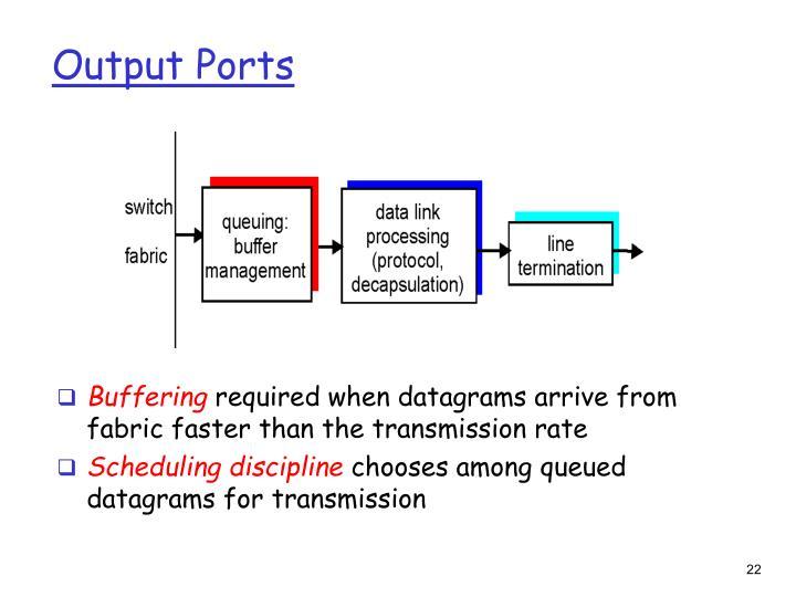Output Ports